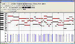FICHIER MIDI SYNTHESIA