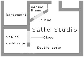 Plan de studio d'enregistrement Jean-Christian Michel - Schéma Studio Photo